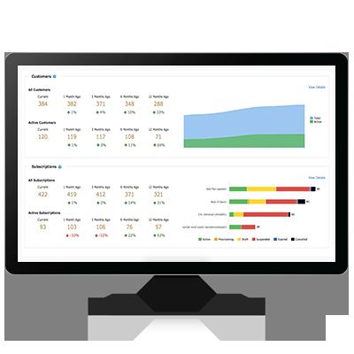 Fusebill subscription management software.png